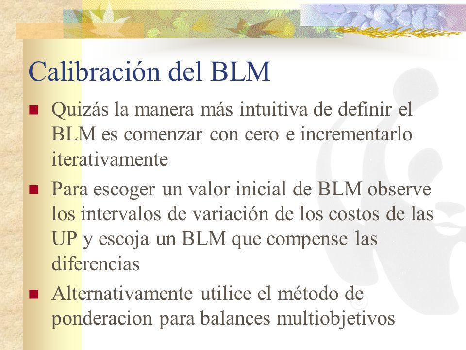 Calibración del BLM Quizás la manera más intuitiva de definir el BLM es comenzar con cero e incrementarlo iterativamente Para escoger un valor inicial
