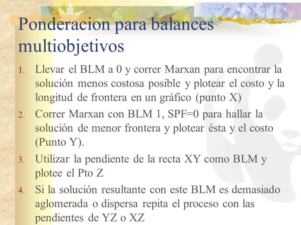 Ponderacion para balances multiobjetivos 1. Llevar el BLM a 0 y correr Marxan para encontrar la solución menos costosa posible y plotear el costo y la