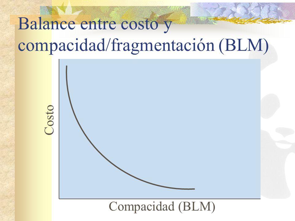 Compacidad (BLM) Costo Balance entre costo y compacidad/fragmentación (BLM)