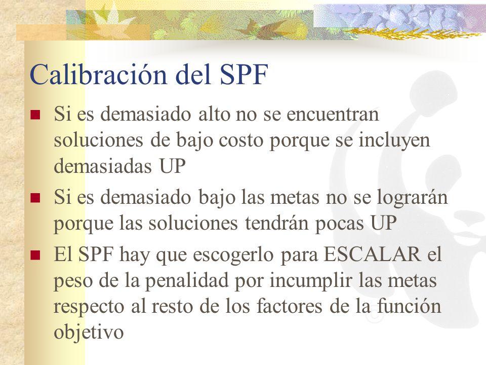 Calibración del SPF Si es demasiado alto no se encuentran soluciones de bajo costo porque se incluyen demasiadas UP Si es demasiado bajo las metas no