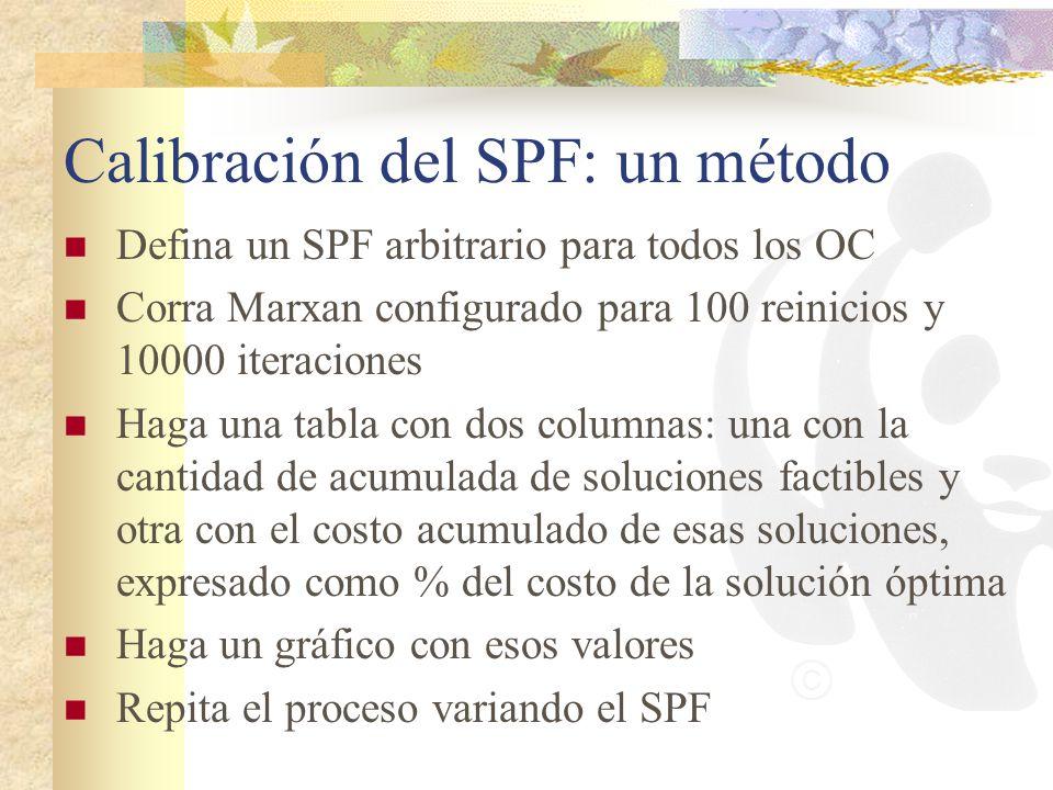 Calibración del SPF: un método Defina un SPF arbitrario para todos los OC Corra Marxan configurado para 100 reinicios y 10000 iteraciones Haga una tab
