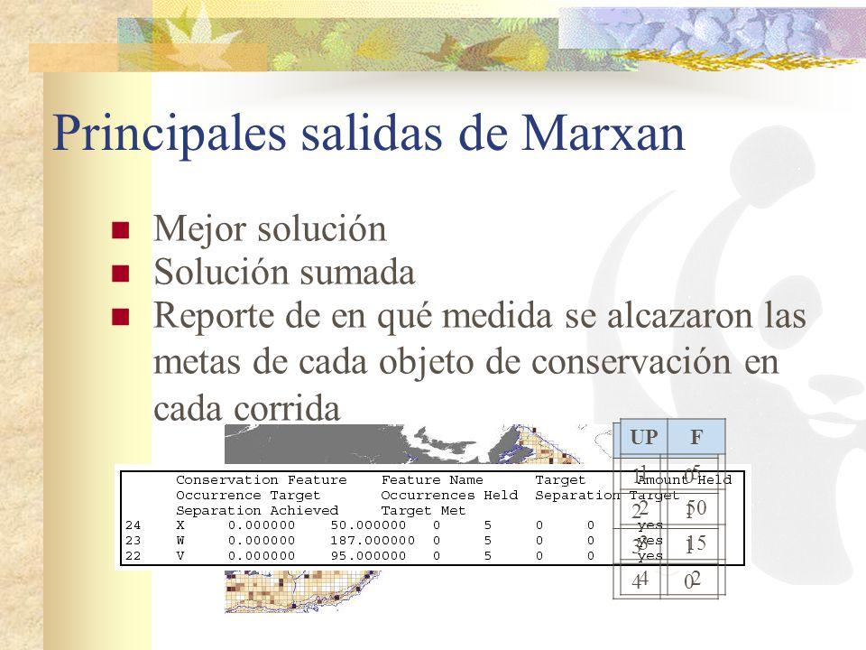 Principales salidas de Marxan Mejor solución Solución sumada Reporte de en qué medida se alcazaron las metas de cada objeto de conservación en cada co