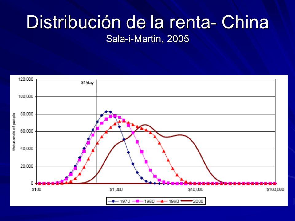 Distribución de la renta- China Sala-i-Martin, 2005