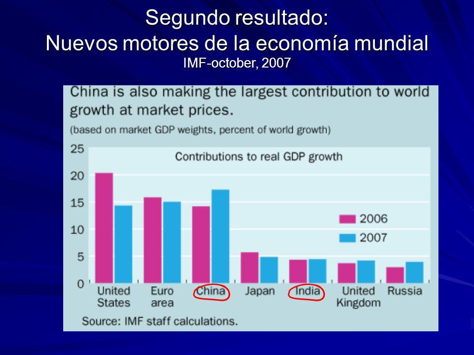 Segundo resultado: Nuevos motores de la economía mundial IMF-october, 2007