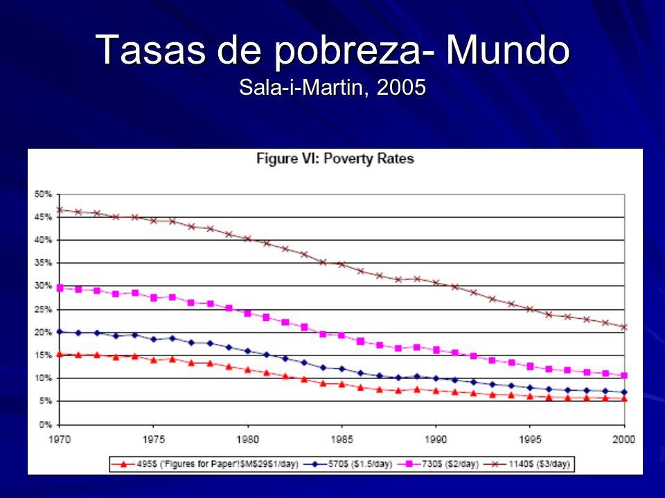 Tasas de pobreza- Mundo Sala-i-Martin, 2005