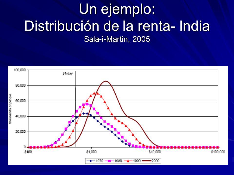 Un ejemplo: Distribución de la renta- India Sala-i-Martin, 2005