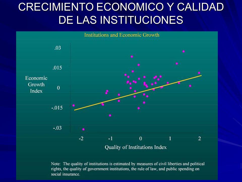 CRECIMIENTO ECONOMICO Y CALIDAD DE LAS INSTITUCIONES