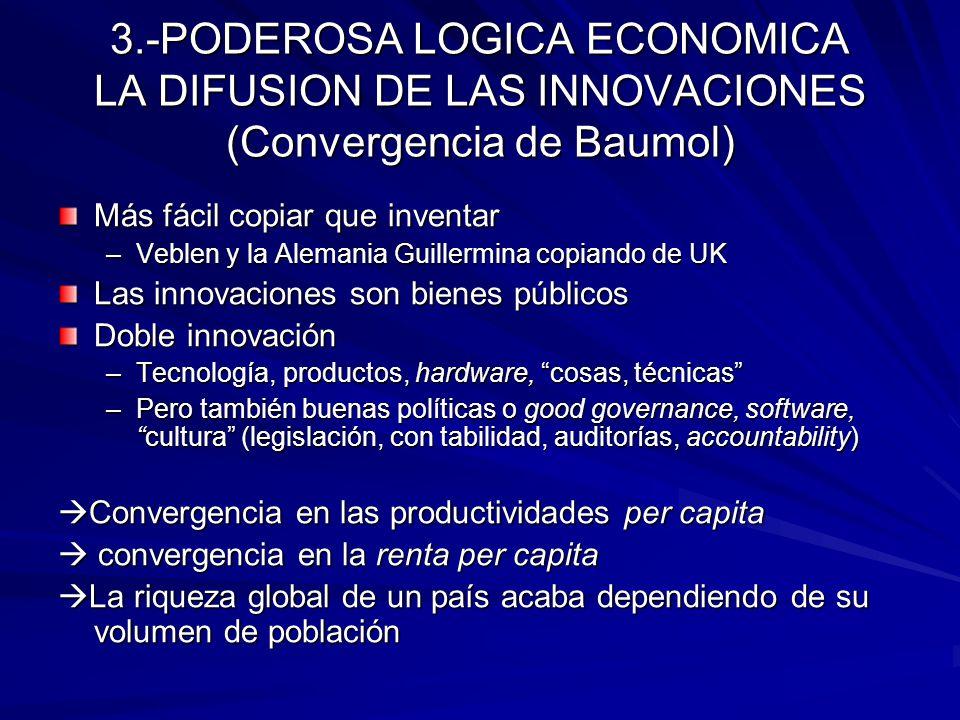 3.-PODEROSA LOGICA ECONOMICA LA DIFUSION DE LAS INNOVACIONES (Convergencia de Baumol) Más fácil copiar que inventar –Veblen y la Alemania Guillermina