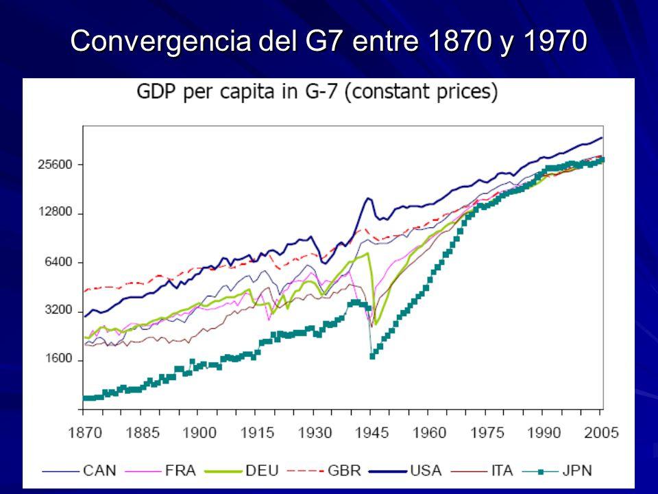 Convergencia del G7 entre 1870 y 1970