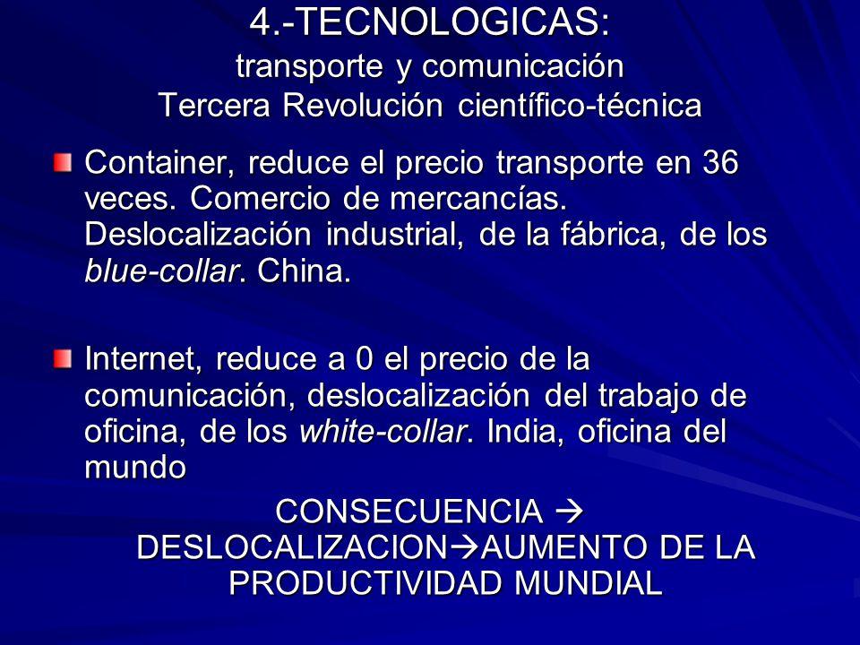 4.-TECNOLOGICAS: transporte y comunicación Tercera Revolución científico-técnica Container, reduce el precio transporte en 36 veces. Comercio de merca