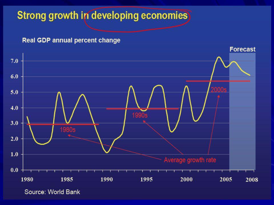 Misma convergencia, sólo que mundial Y saltamos del G7 al G20