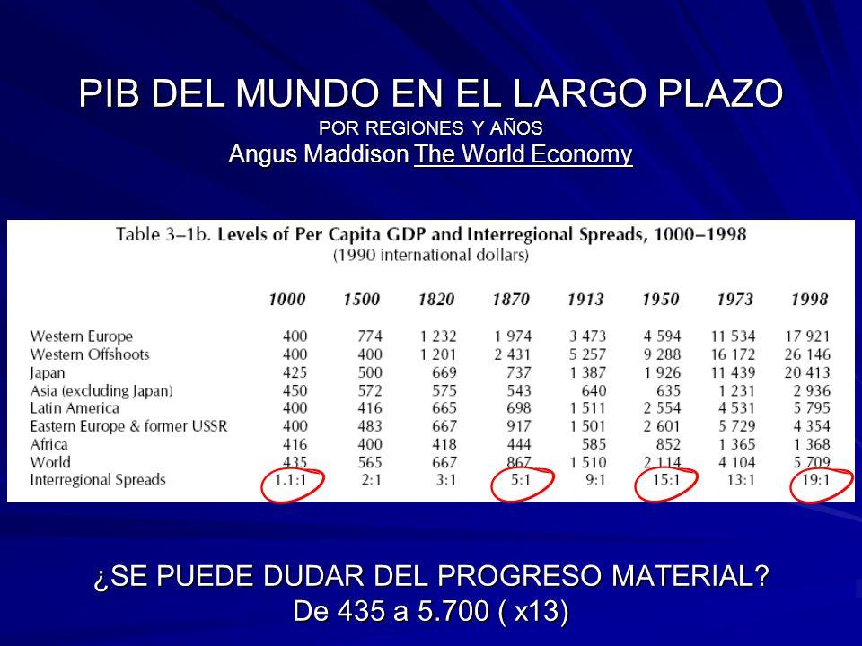 PIB DEL MUNDO EN EL LARGO PLAZO POR REGIONES Y AÑOS Angus Maddison The World Economy ¿SE PUEDE DUDAR DEL PROGRESO MATERIAL? De 435 a 5.700 ( x13)