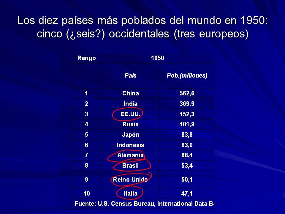 Los diez países más poblados del mundo en 1950: cinco (¿seis?) occidentales (tres europeos)