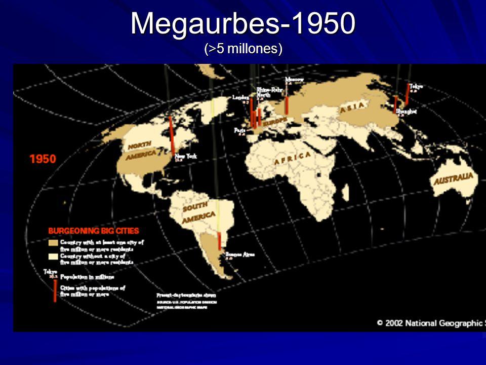 Megaurbes-1950 (>5 millones)
