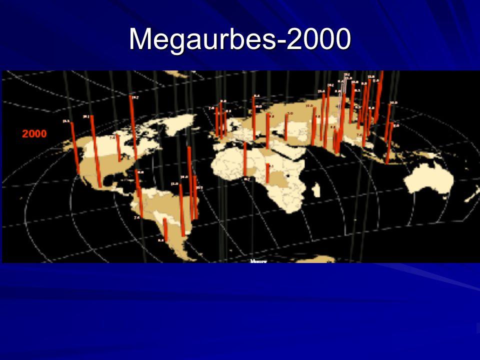 Megaurbes-2000