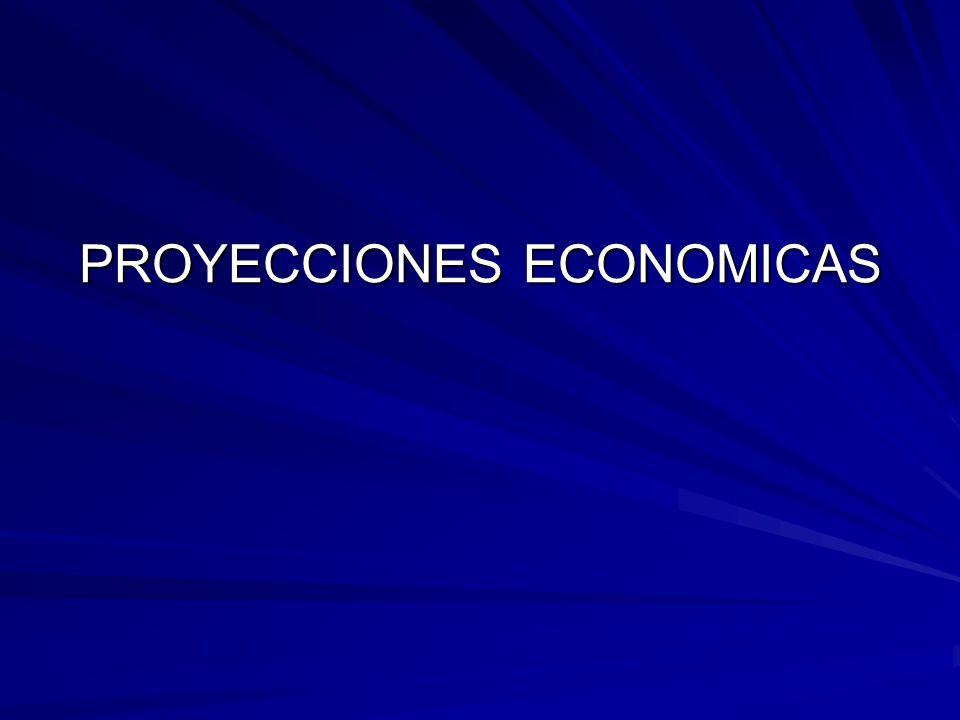 PROYECCIONES ECONOMICAS