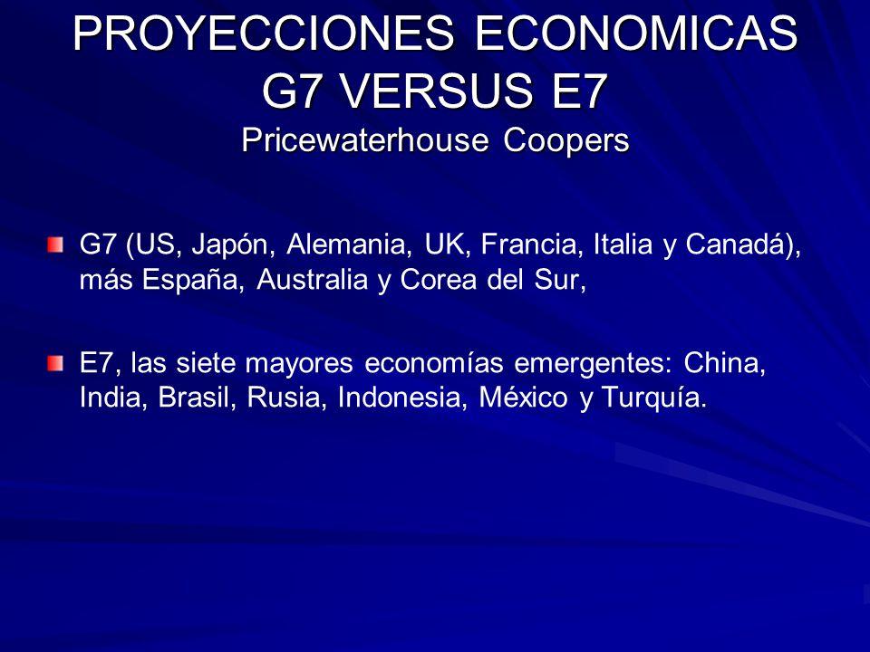 PROYECCIONES ECONOMICAS G7 VERSUS E7 Pricewaterhouse Coopers G7 (US, Japón, Alemania, UK, Francia, Italia y Canadá), más España, Australia y Corea del Sur, E7, las siete mayores economías emergentes: China, India, Brasil, Rusia, Indonesia, México y Turquía.