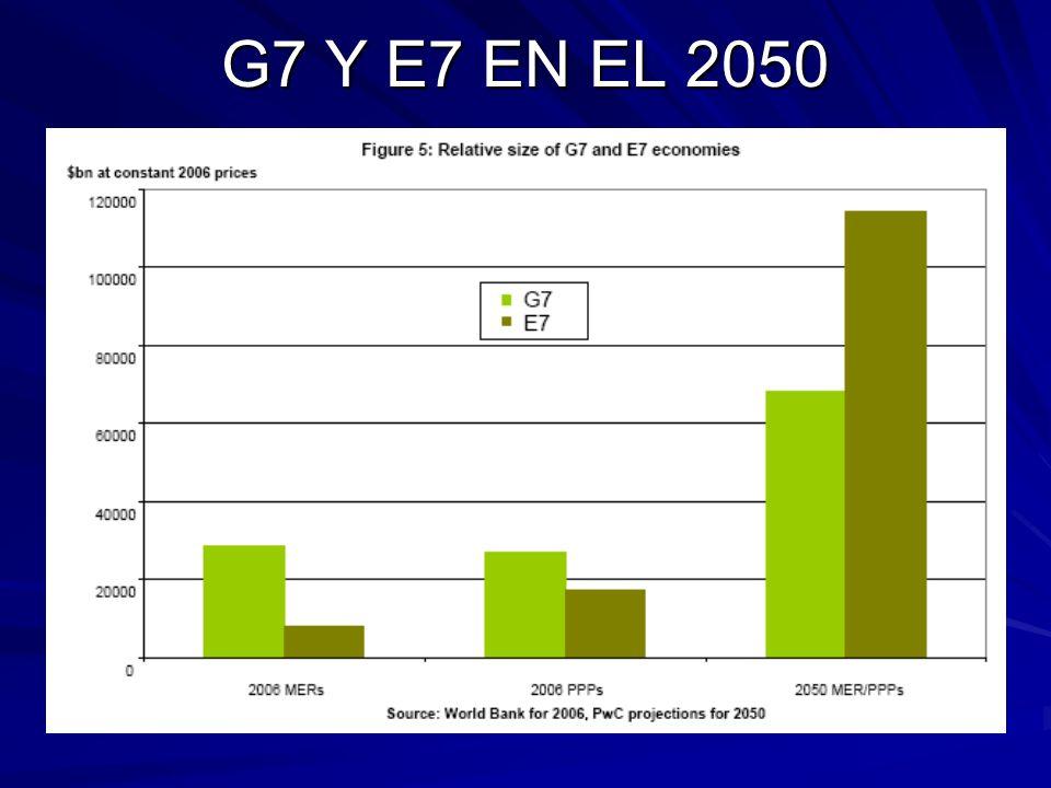 G7 Y E7 EN EL 2050