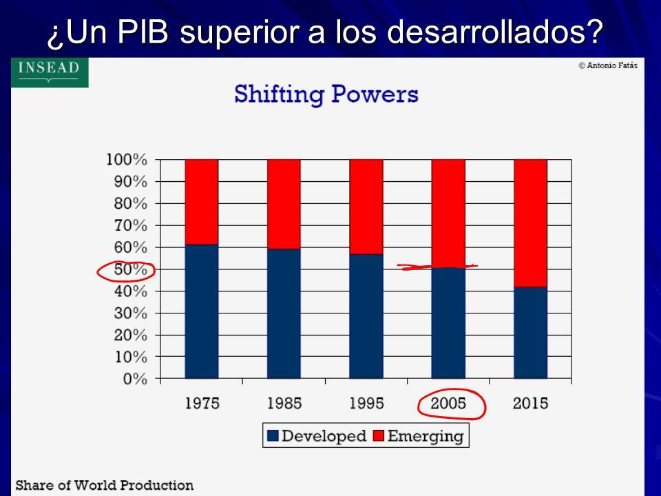 ¿Un PIB superior a los desarrollados?