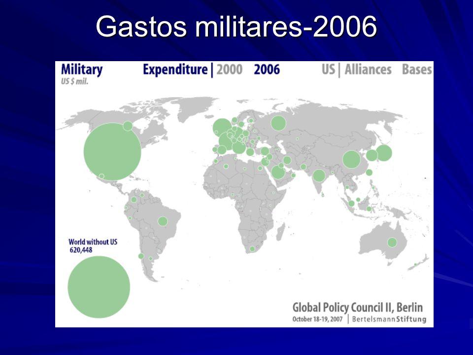 Gastos militares-2006