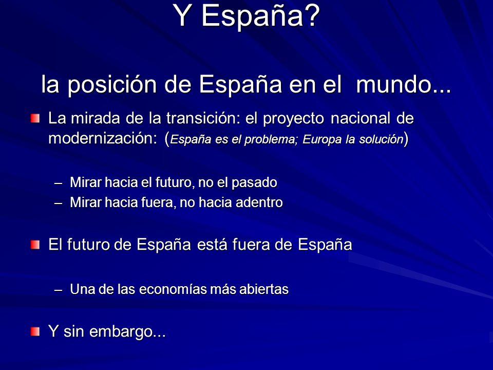 Y España? la posición de España en el mundo... La mirada de la transición: el proyecto nacional de modernización: ( España es el problema; Europa la s