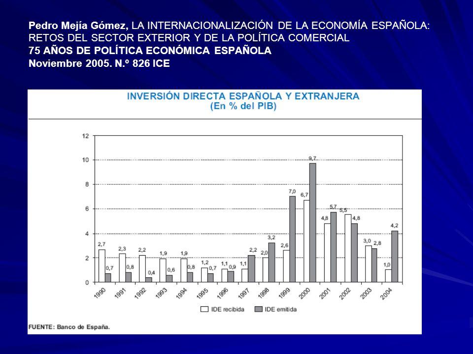 Pedro Mejía Gómez, LA INTERNACIONALIZACIÓN DE LA ECONOMÍA ESPAÑOLA: RETOS DEL SECTOR EXTERIOR Y DE LA POLÍTICA COMERCIAL 75 AÑOS DE POLÍTICA ECONÓMICA