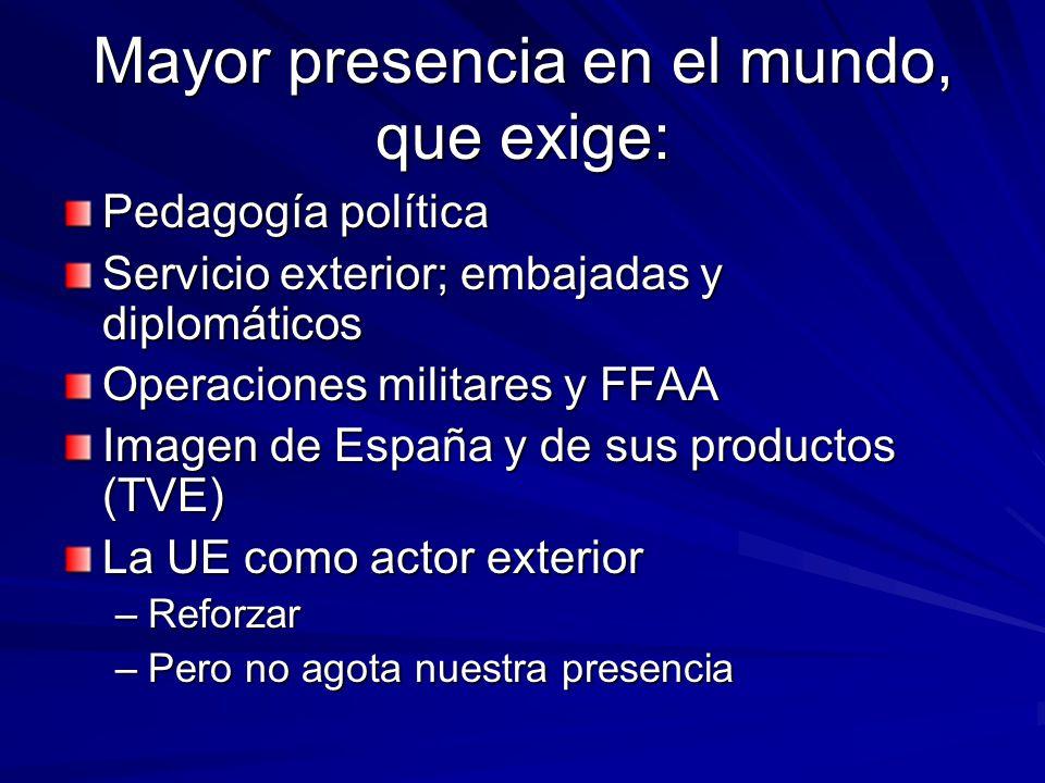 Mayor presencia en el mundo, que exige: Pedagogía política Servicio exterior; embajadas y diplomáticos Operaciones militares y FFAA Imagen de España y