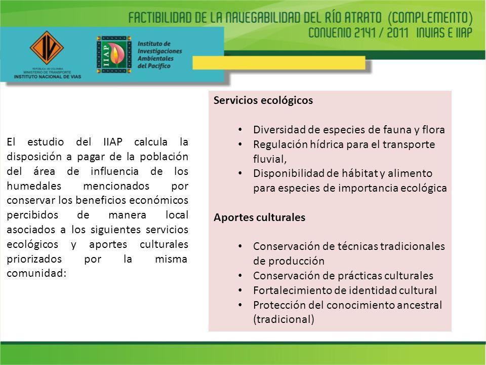 El estudio del IIAP calcula la disposición a pagar de la población del área de influencia de los humedales mencionados por conservar los beneficios ec