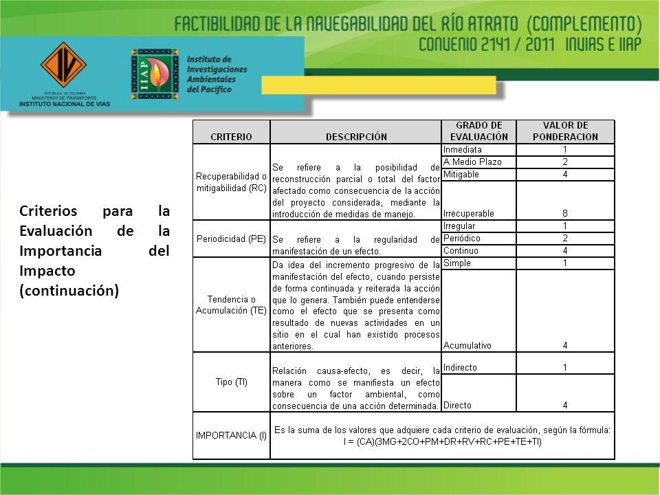Criterios para la Evaluación de la Importancia del Impacto (continuación)