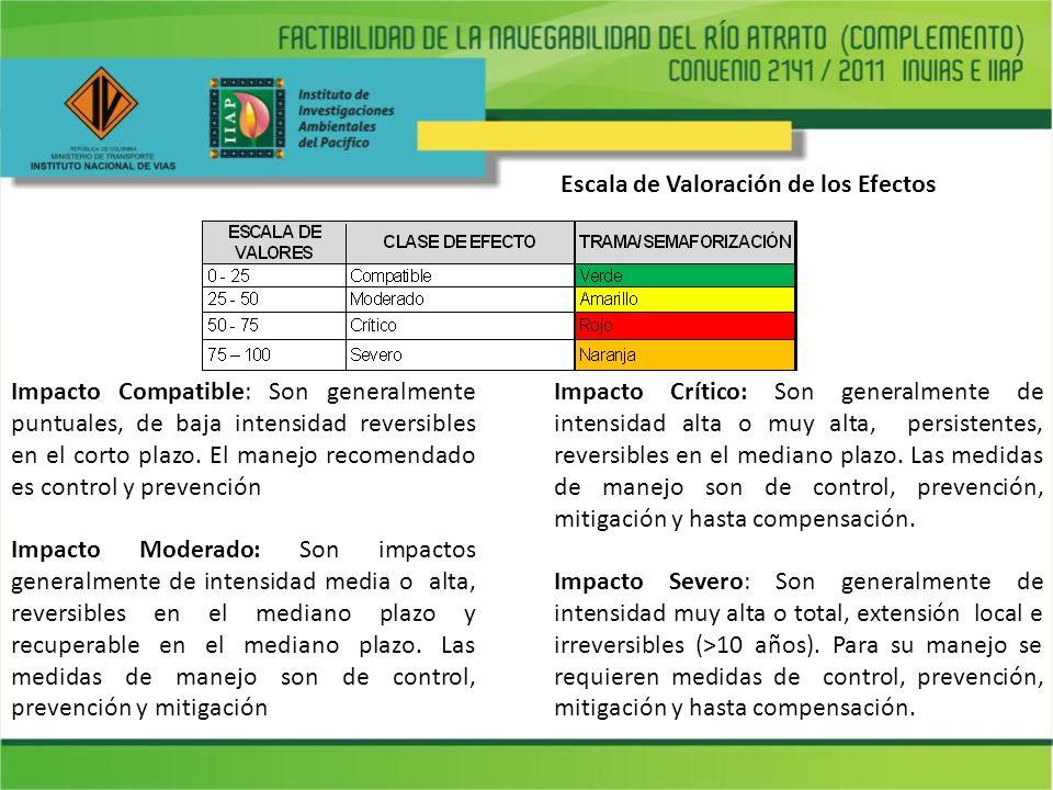 Valor máximo de los servicios ambientales del área intervenida para construcción de puertos (60 Has)