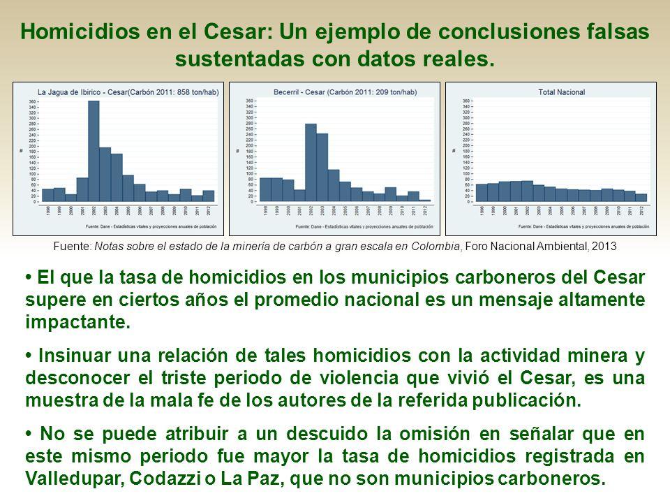 Homicidios en el Cesar: Un ejemplo de conclusiones falsas sustentadas con datos reales. Fuente: Notas sobre el estado de la minería de carbón a gran e
