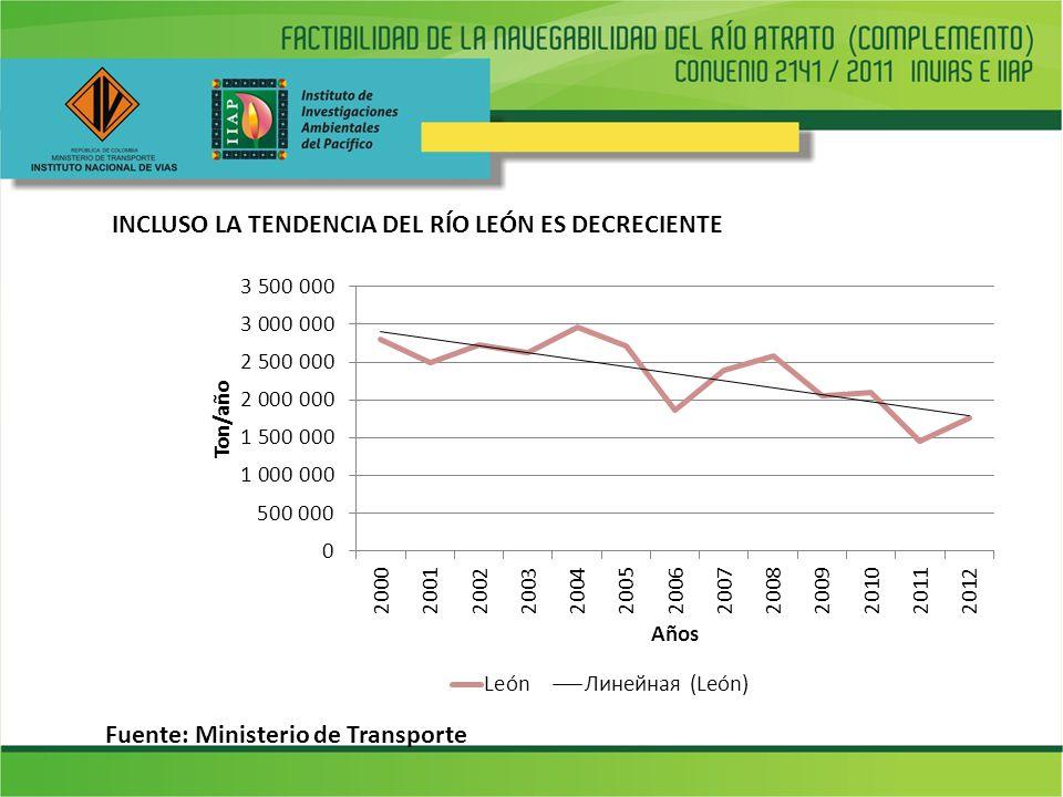 INCLUSO LA TENDENCIA DEL RÍO LEÓN ES DECRECIENTE Fuente: Ministerio de Transporte