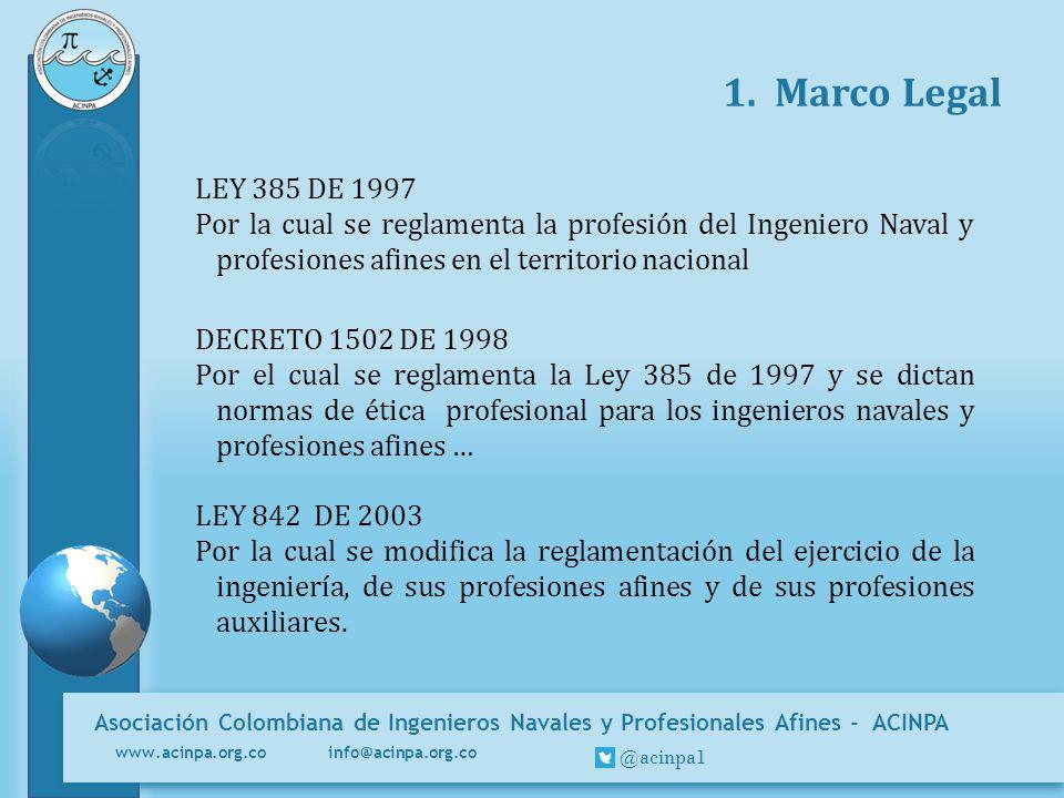 Asociación Colombiana de Ingenieros Navales y Profesionales Afines - ACINPA www.acinpa.org.co info@acinpa.org.co @acinpa1 1. Marco Legal LEY 385 DE 19