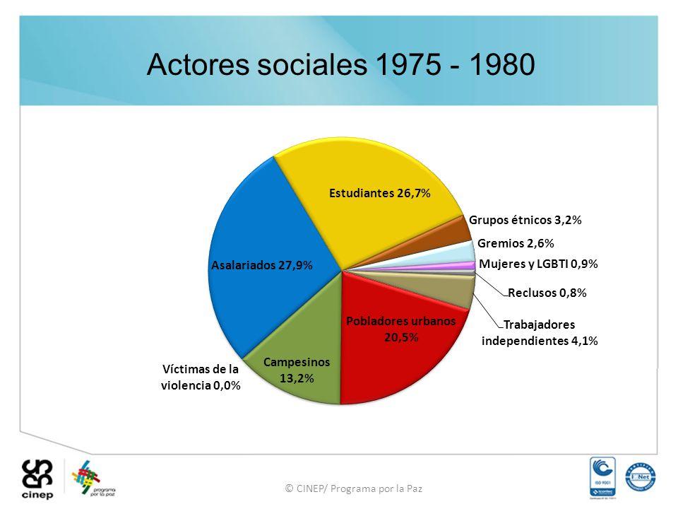 © CINEP/ Programa por la Paz Actores sociales 1975 - 1980 Actores socialesFrecuencias Pobladores urbanos 614 Campesinos 397 Grupos étnicos 96 Víctimas de la violencia1 Asalariados 838 Estudiantes 802 Gremios 77 Mujeres y sector LGBTI 28 Reclusos 23 Trabajadores independientes 123 TOTAL 2.999