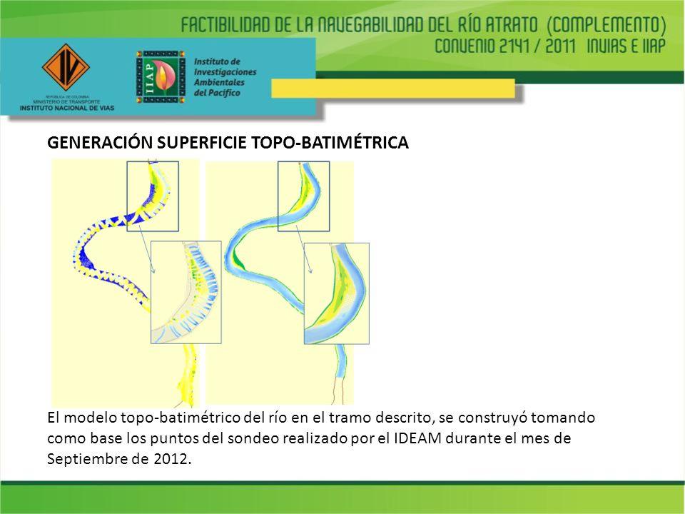 GENERACIÓN SUPERFICIE TOPO-BATIMÉTRICA El modelo topo-batimétrico del río en el tramo descrito, se construyó tomando como base los puntos del sondeo r