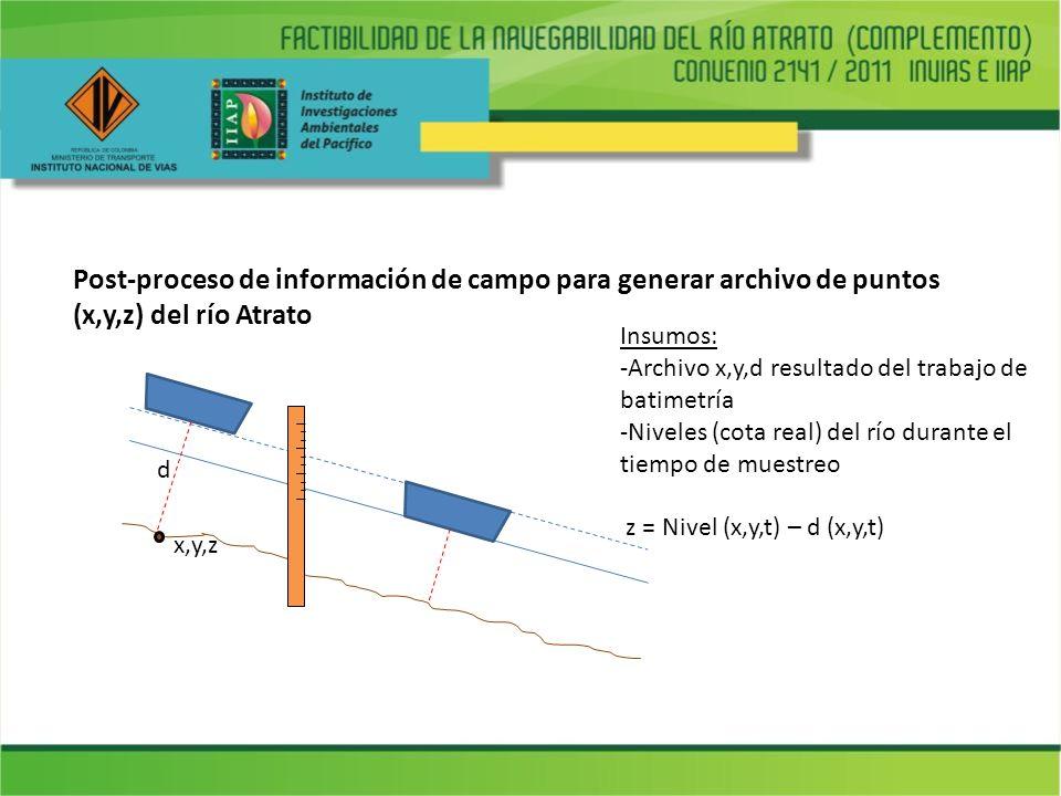 Post-proceso de información de campo para generar archivo de puntos (x,y,z) del río Atrato d x,y,z Insumos: -Archivo x,y,d resultado del trabajo de ba
