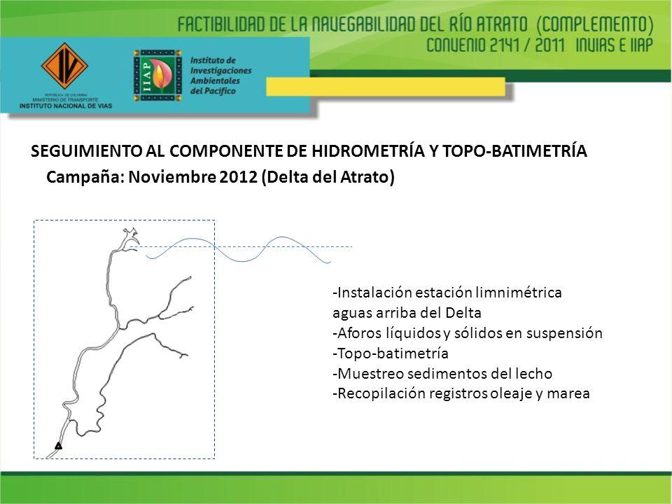 Campaña: Noviembre 2012 (Delta del Atrato) -Instalación estación limnimétrica aguas arriba del Delta -Aforos líquidos y sólidos en suspensión -Topo-ba