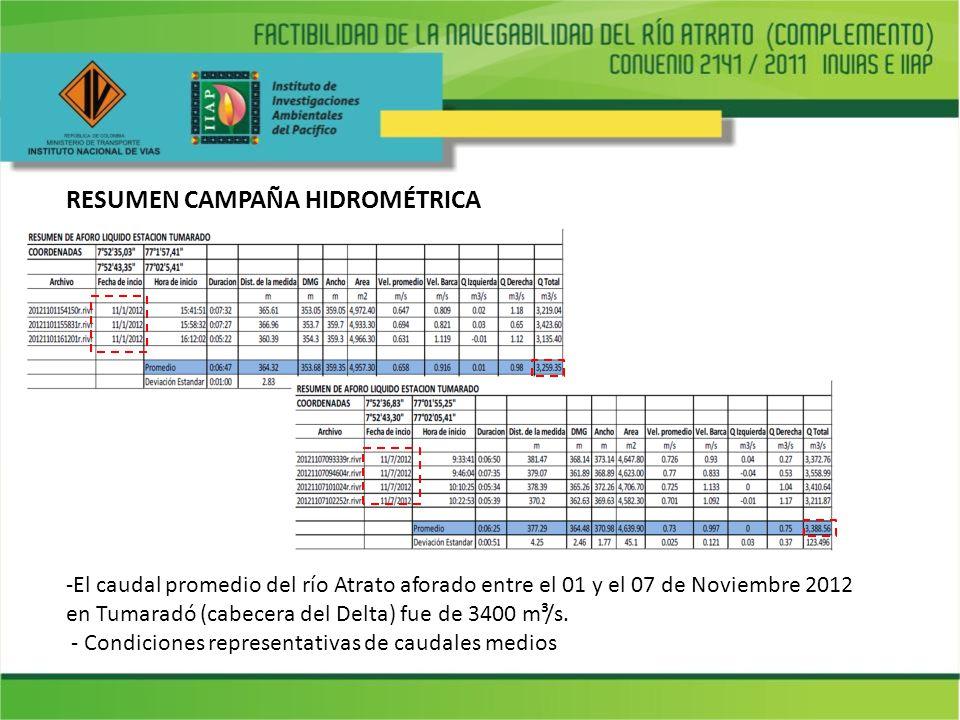 RESUMEN CAMPAÑA HIDROMÉTRICA -El caudal promedio del río Atrato aforado entre el 01 y el 07 de Noviembre 2012 en Tumaradó (cabecera del Delta) fue de