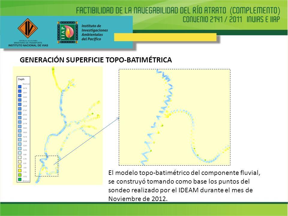 GENERACIÓN SUPERFICIE TOPO-BATIMÉTRICA El modelo topo-batimétrico del componente fluvial, se construyó tomando como base los puntos del sondeo realiza