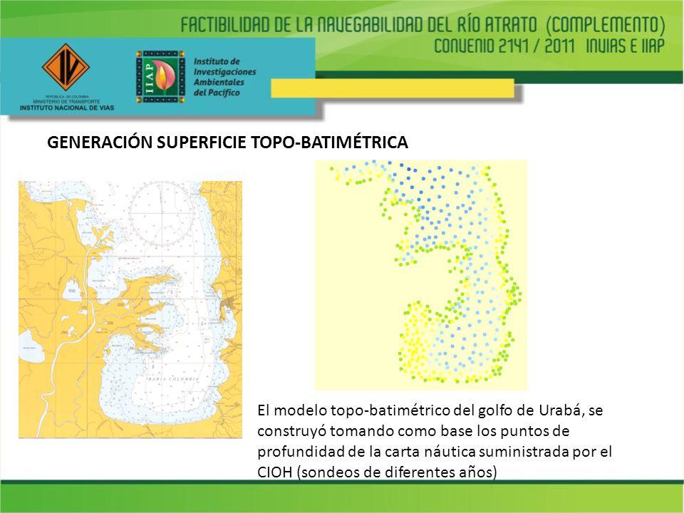 GENERACIÓN SUPERFICIE TOPO-BATIMÉTRICA El modelo topo-batimétrico del golfo de Urabá, se construyó tomando como base los puntos de profundidad de la c