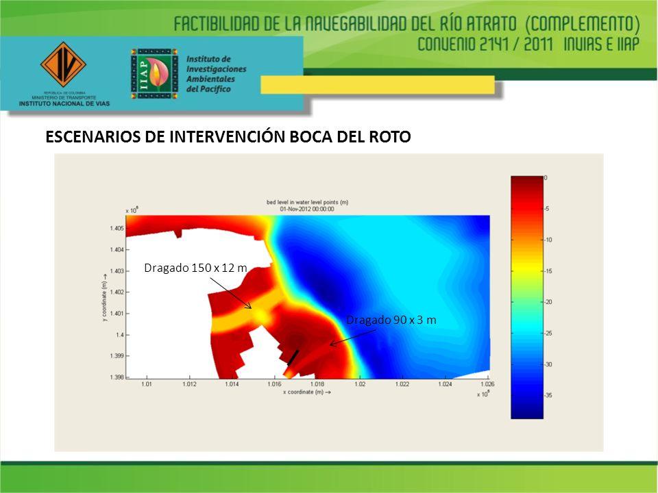 ESCENARIOS DE INTERVENCIÓN BOCA DEL ROTO Dragado 150 x 12 m Dragado 90 x 3 m