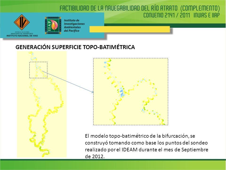 GENERACIÓN SUPERFICIE TOPO-BATIMÉTRICA El modelo topo-batimétrico de la bifurcación, se construyó tomando como base los puntos del sondeo realizado po