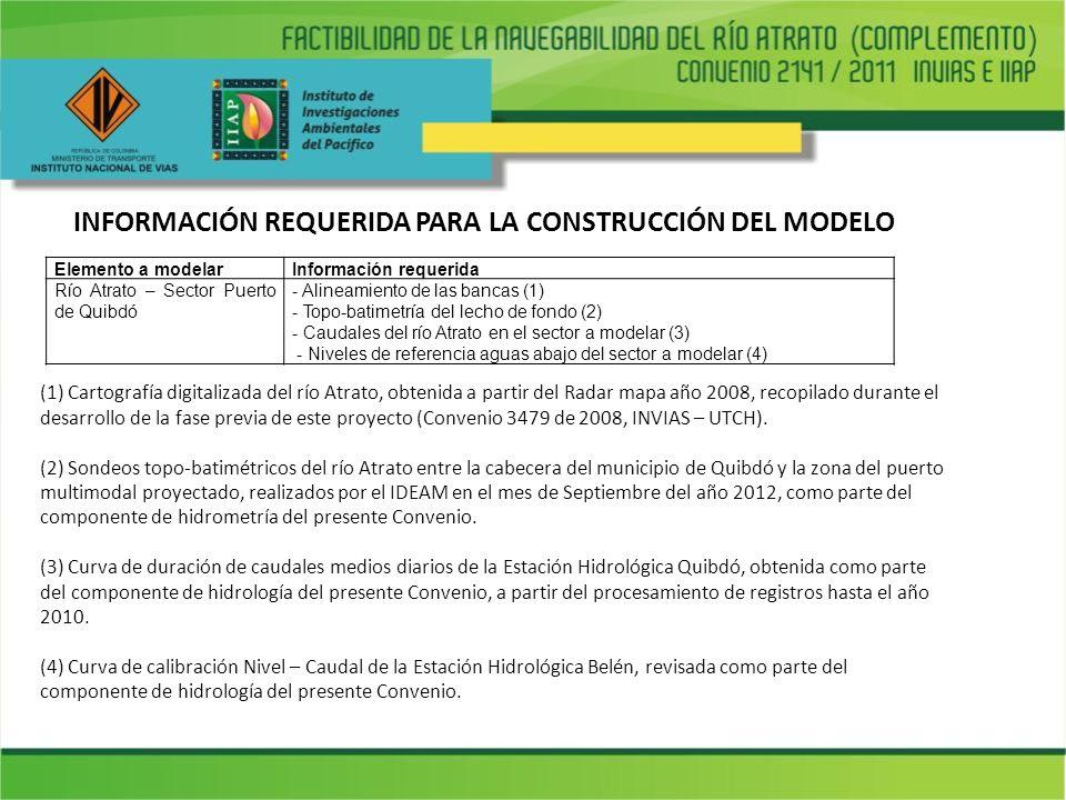 INFORMACIÓN REQUERIDA PARA LA CONSTRUCCIÓN DEL MODELO Elemento a modelarInformación requerida Río Atrato – Sector Puerto de Quibdó - Alineamiento de l