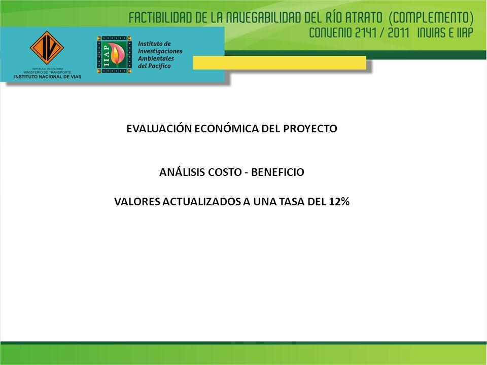 EVALUACIÓN ECONÓMICA DEL PROYECTO ANÁLISIS COSTO - BENEFICIO VALORES ACTUALIZADOS A UNA TASA DEL 12%