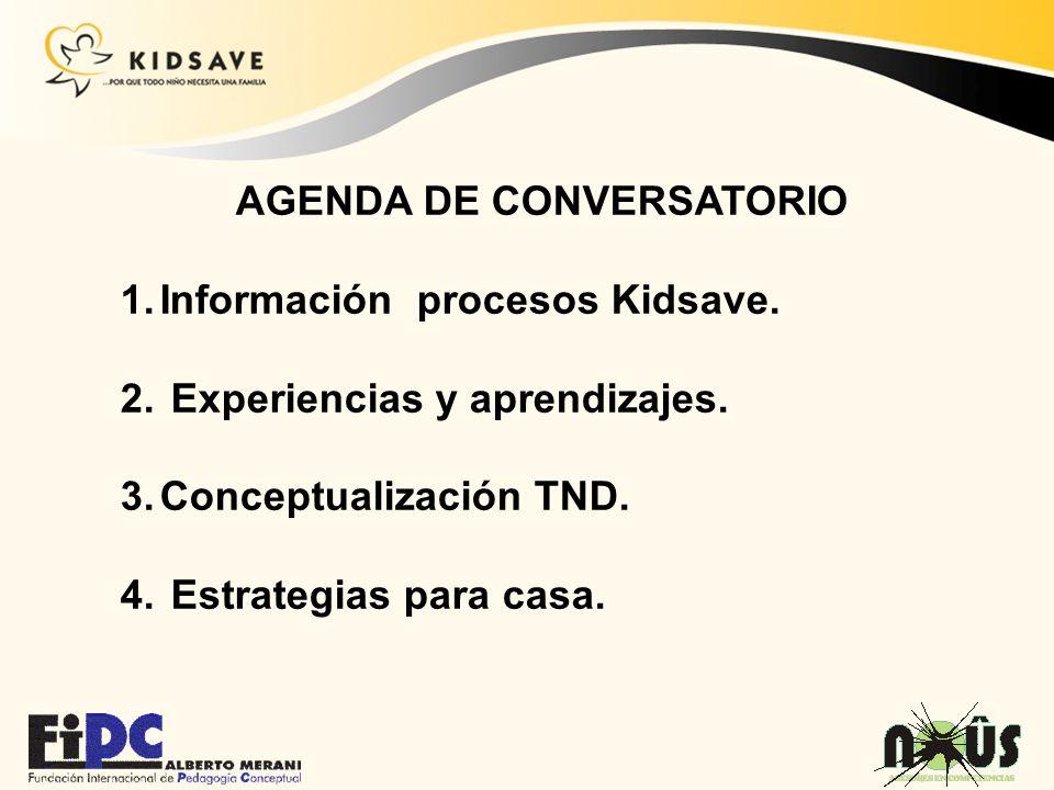 AGENDA DE CONVERSATORIO 1.Información procesos Kidsave. 2. Experiencias y aprendizajes. 3.Conceptualización TND. 4. Estrategias para casa.