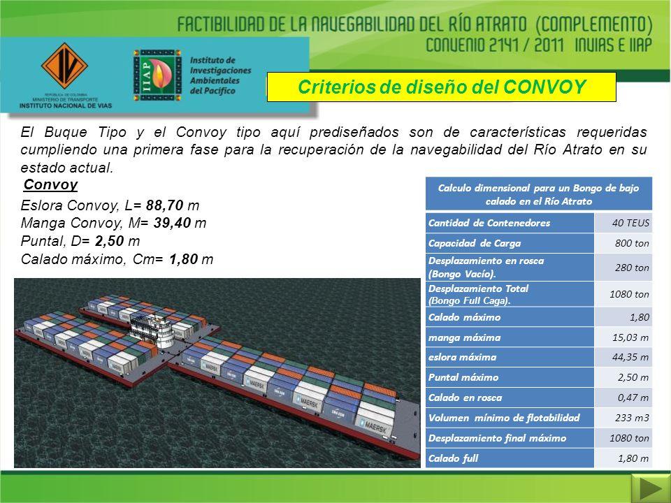 Calculo dimensional para un Bongo de bajo calado en el Río Atrato Cantidad de Contenedores40 TEUS Capacidad de Carga800 ton Desplazamiento en rosca (B