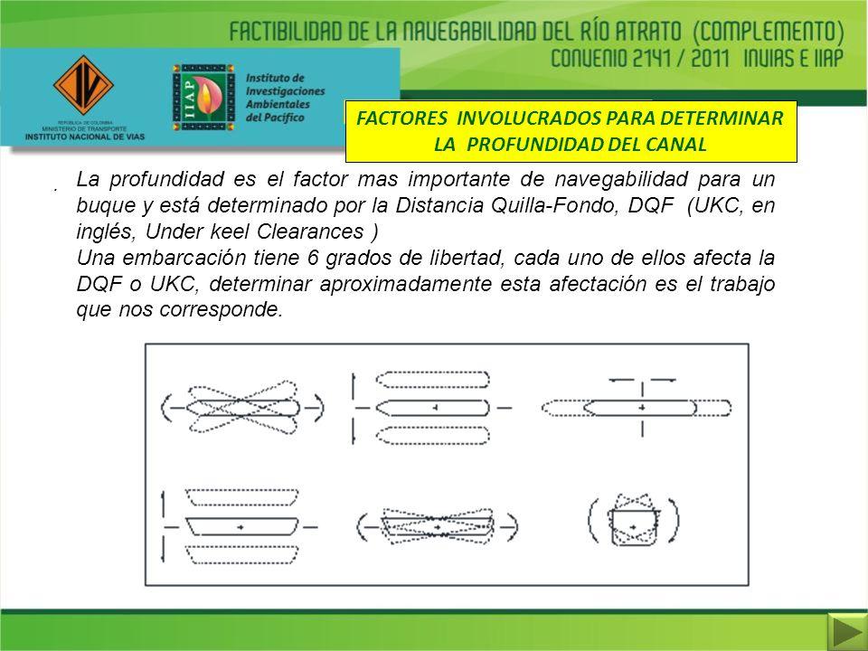 FACTORES INVOLUCRADOS PARA DETERMINAR LA PROFUNDIDAD DEL CANAL. La profundidad es el factor mas importante de navegabilidad para un buque y está deter
