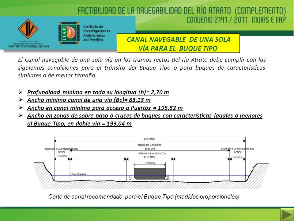 El Canal navegable de una sola vía en los tramos rectos del río Atrato debe cumplir con las siguientes condiciones para el tránsito del Buque Tipo o p