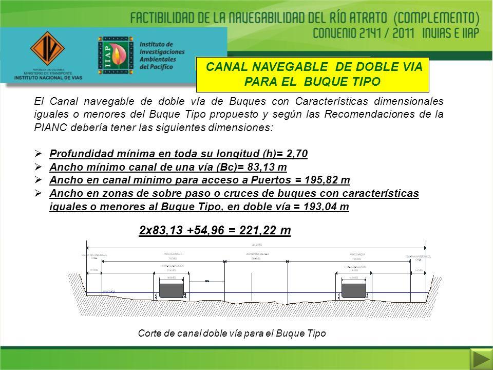 El Canal navegable de doble vía de Buques con Características dimensionales iguales o menores del Buque Tipo propuesto y según las Recomendaciones de