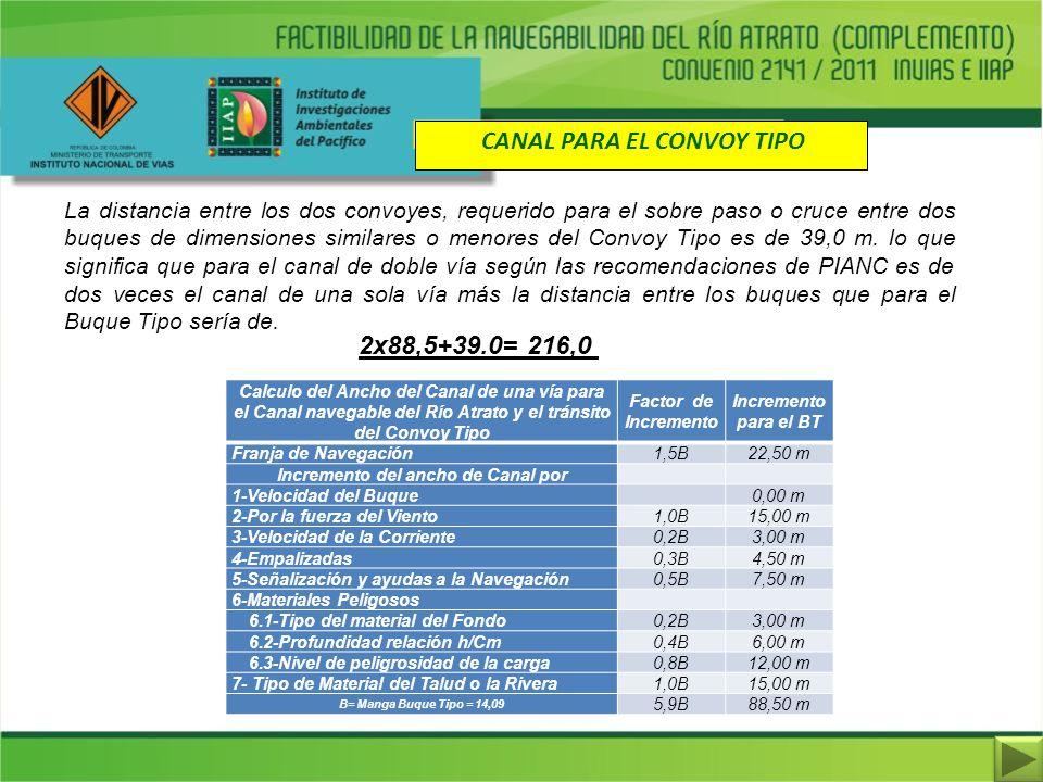 CANAL PARA EL CONVOY TIPO La distancia entre los dos convoyes, requerido para el sobre paso o cruce entre dos buques de dimensiones similares o menore